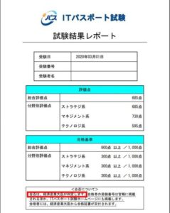 国家資格・ITパスポート試験結果(2020年3月)